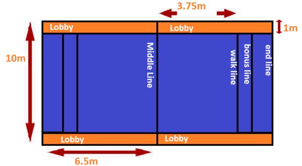kabaddi-groung-measurement-map-600x331.p