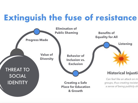 Extinguish the Fuse of Resistance