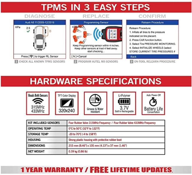 TPMS Info Chart.png