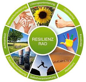 Resilienz Rad.JPG