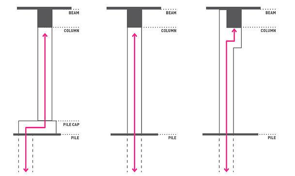 Bridge Column Diagram