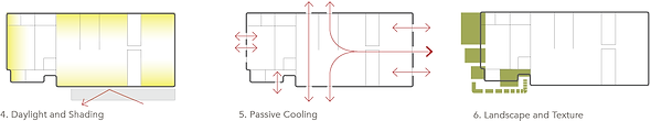 Floor Plan Diagram