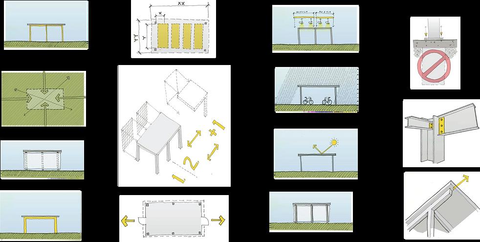University of Washington Design Process
