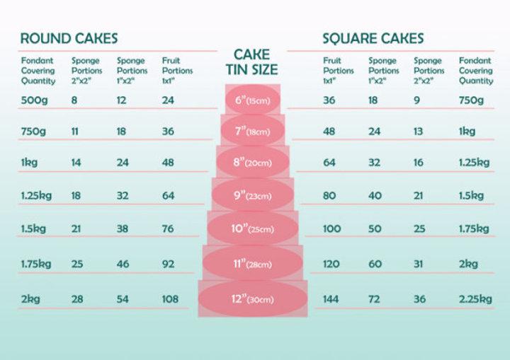 Cake Size Guide.jpg
