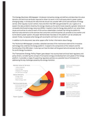WHITE PAPER   Exergy Business