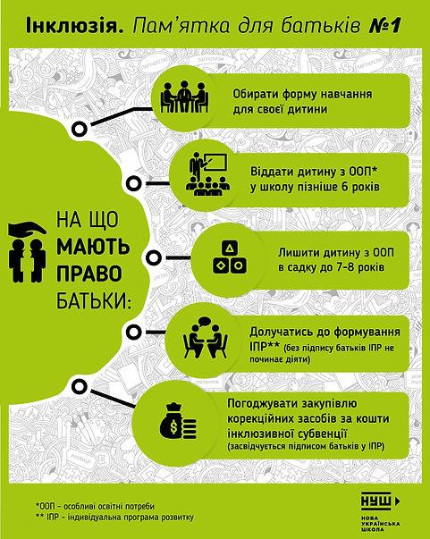 Infographic-Shpargalka-dlya-batkiv-part1