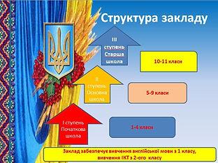структура закладу.jpg
