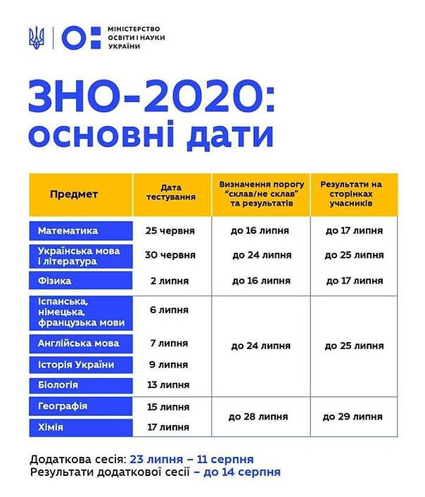 ЗНО 2020.jpg