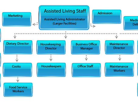 Is healthcare administration the right career for you?