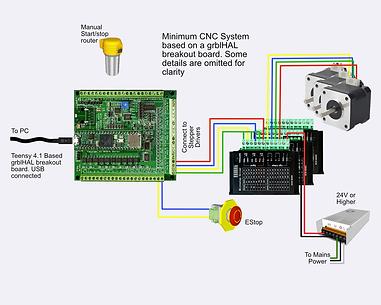 wiring diagram minimal 2048.png