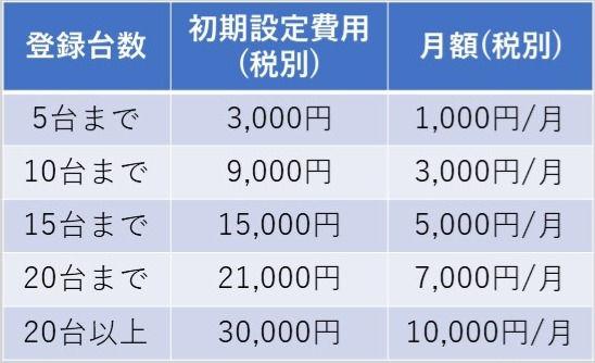 自動車販売店の代車スケジュール管理システム【daisukeくん】の価格表