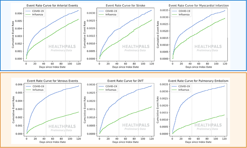 COVID-19 - Event-rate-curve.png