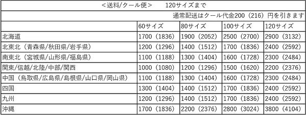 ヤマト価格表.png