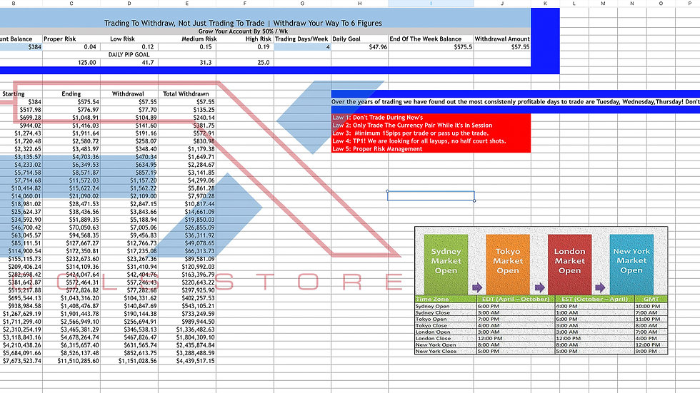 Withdrawal Trading Plan Bundle