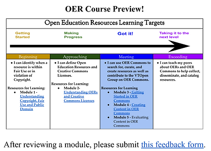 OER Course Learning Scale2.0.png