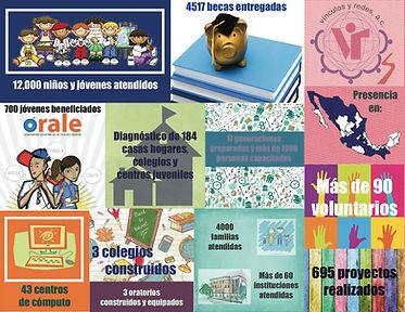 Logros Vinculos y Redes 2017.jpg