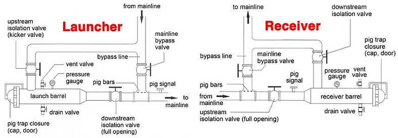 Launcher-and-Receiver-Technical-Diagram.