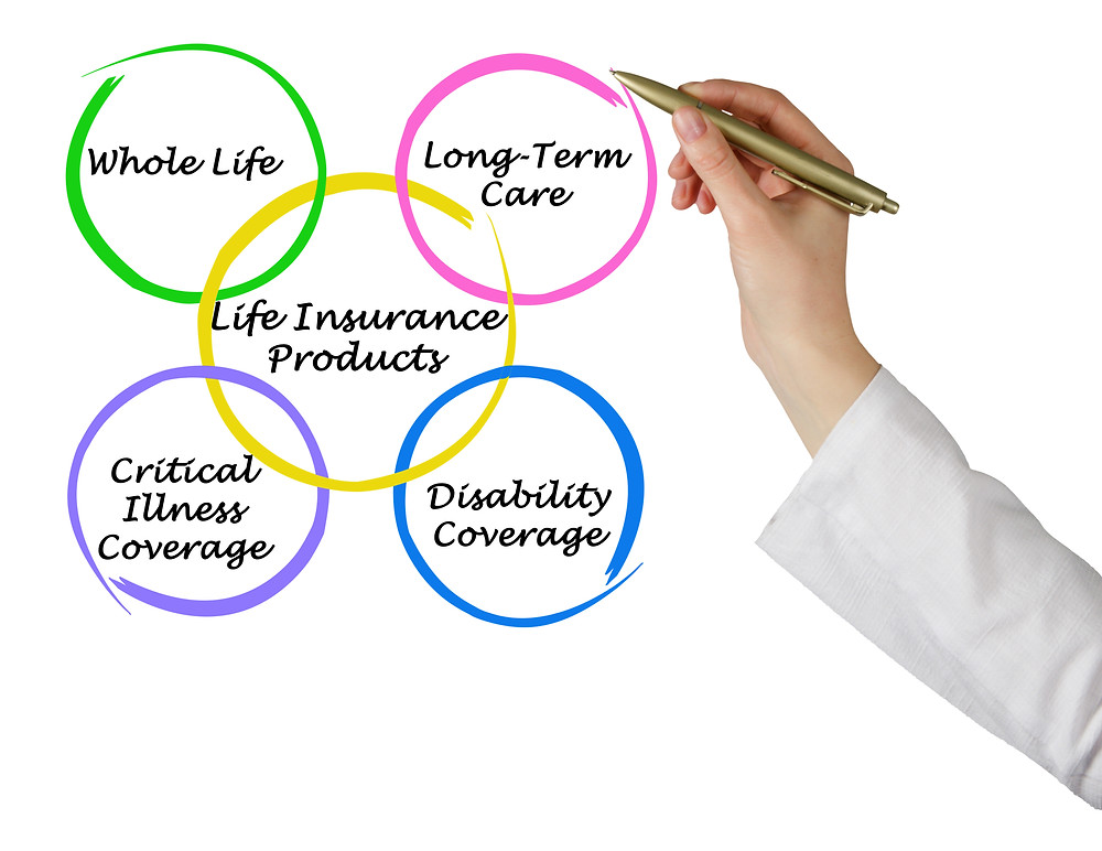 Learn more about Life Insurance