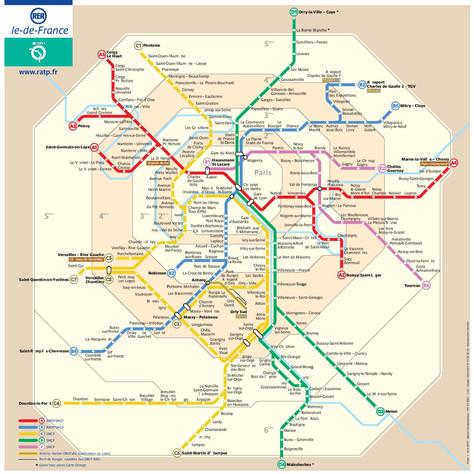 The Paris Metro System