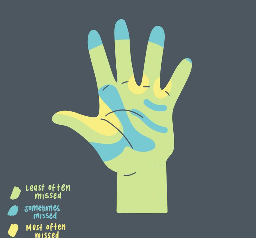 Handwashing 101 (2/2)