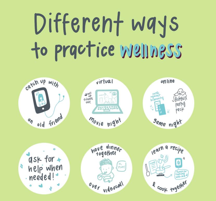 Wellness Activities Post (1/1)