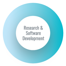 Our Expertise_Research & Software Develo