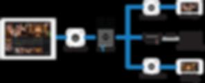 liveair_worship_diagram2_6b0f8bdb-aefc-4