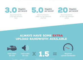 Live streaming upload bandwidth – how much do I need?