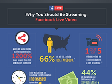 The Role of WebRTC in Low-Latency Media Streaming