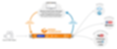 cc-workflow-1140x482.png