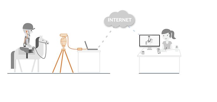 PIXIO, auto-tracking camera robot
