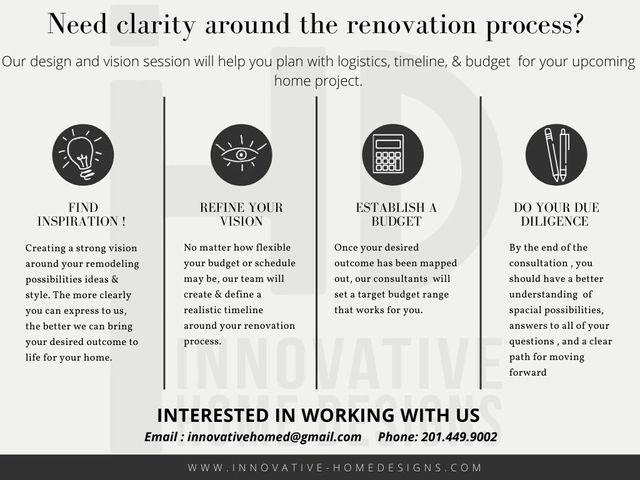 The Renovation Process!
