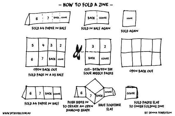 How to fold.jpg