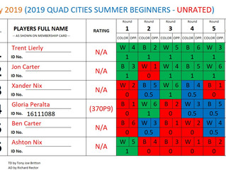 Quad Cities Summer Chess Open 2019