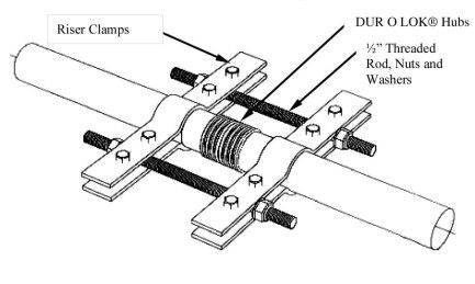 Assembly clamps can be made in the field