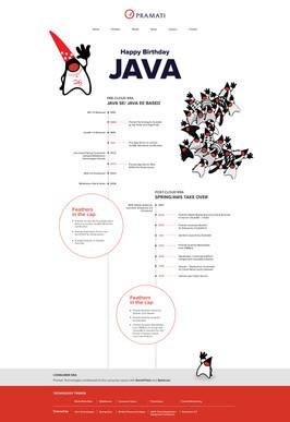 Pramati Celebrates 25 years of Java