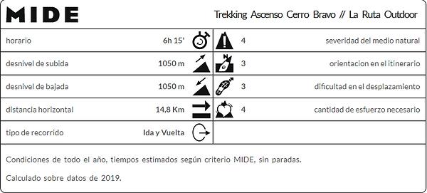 MIDE Cerro Bravo.png