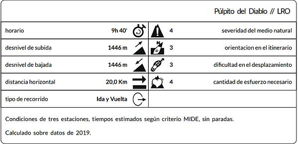 MIDE_púlpito.png