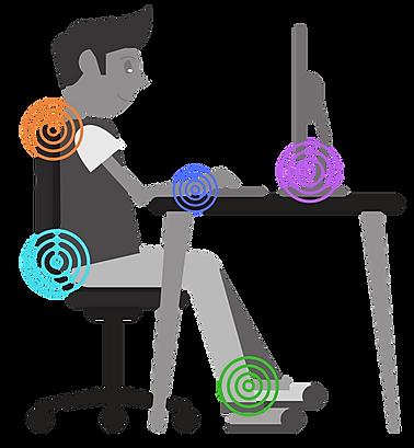 ergonomics, posture seating, neck strain, wrist pressure, back tension, foot positioning