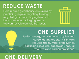 How to help reduce climate change for your business... In your own little way.
