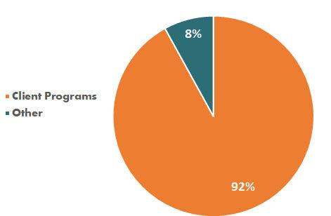 Website_Client Programs Graphic.jpg