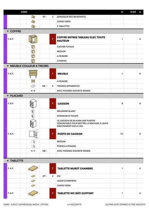 descriptif quantitatif DCE rénovation appartement 4
