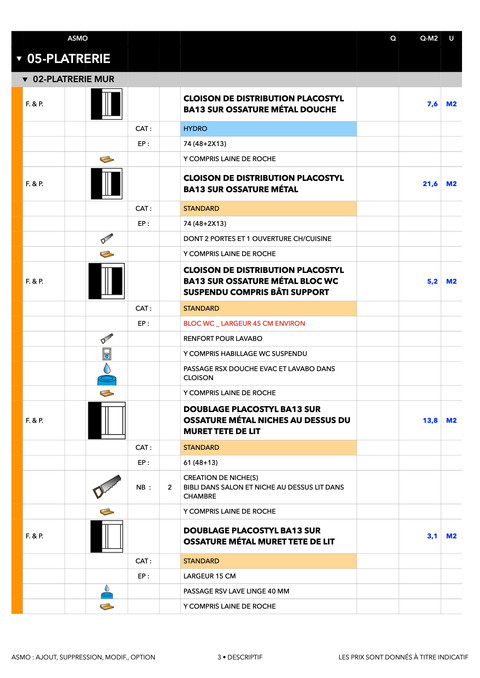 descriptif quantitatif DCE rénovation appartement 1