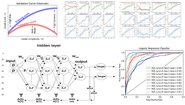 Machine learning, deep learning models evaluation for geology, facies, problem