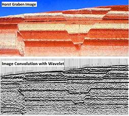 Seismic data and array computation using Numpy