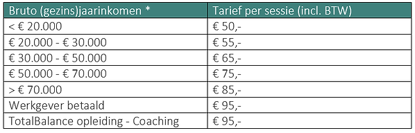 tarieventabel september 2020.png
