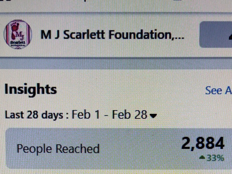 Almost 3K people reached  on FB in February.