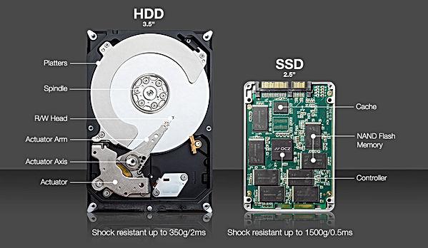 clone-hard-drive-ssd-1.jpg