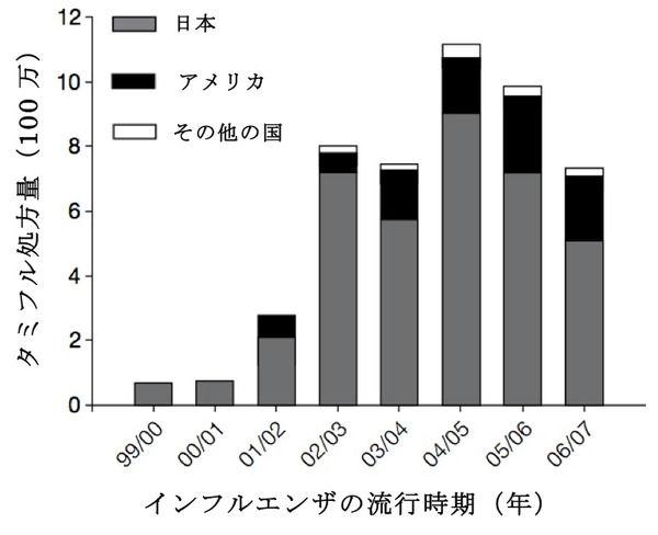 インフルエンザワクチンの害について。効果はあるのか。副作用が多すぎて、秋田県、県南(横手・湯沢)のコセキ鍼灸院ではインフルエンザの予防接種をオススメしていません。