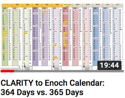 Enoch Calendar 364 Days ONLY